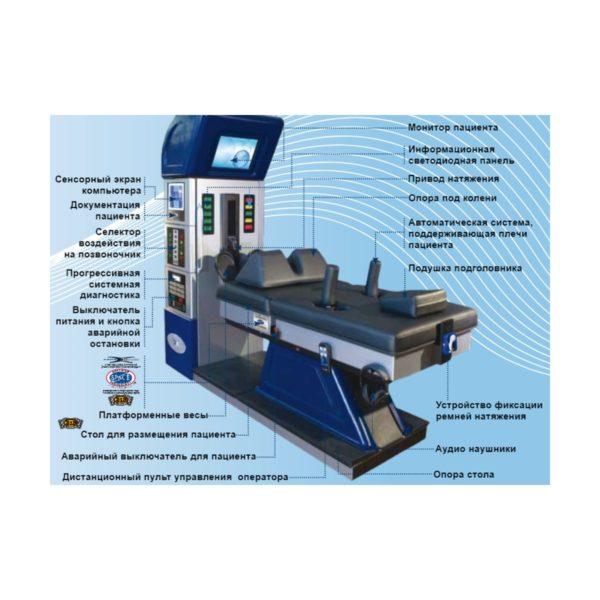 Тракционная система DRX9000™
