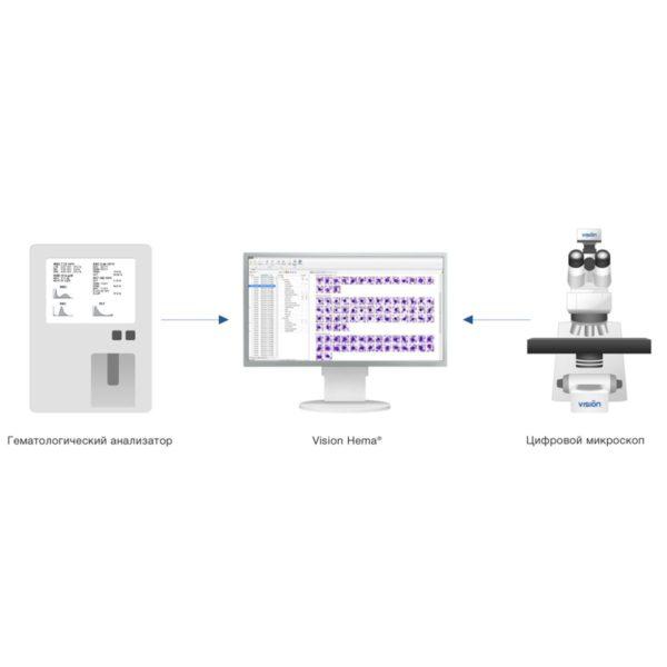 Интегрированное решение для общего анализа крови Vision Hema® Integro